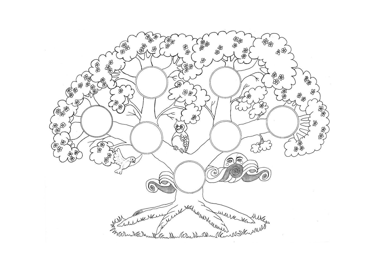 Lujoso árbol Genealógico Para Colorear Festooning - Enmarcado Para ...
