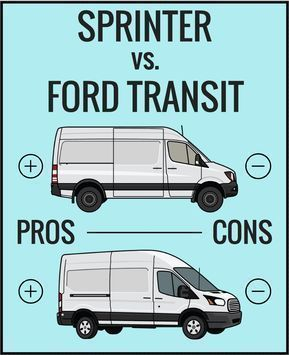 Photo of Thinking about van life? Find out more about the pros and cons of the classic Sp…