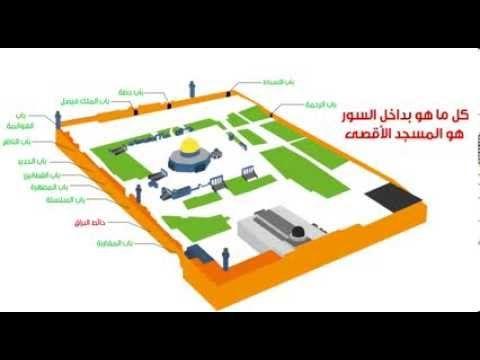 ماذا تعرف عن المسجد الأقصى Dome Of The Rock Youtube Mosque
