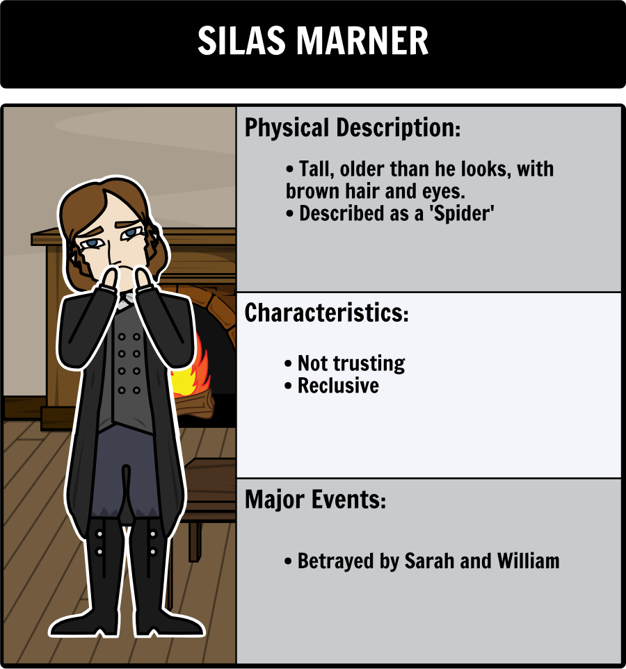The necklace and silas marner irony