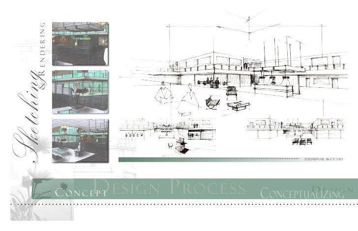 Interior design digital presentation sheets google