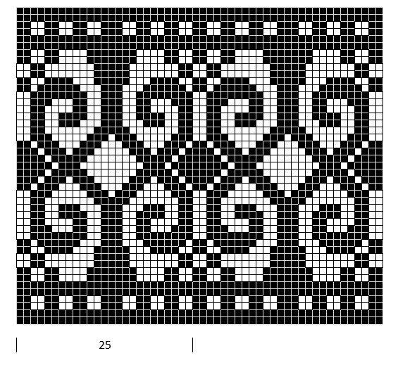 Two Colour Stitch Pattern - Fair Isle & Stranded Knitting | Yarn ...