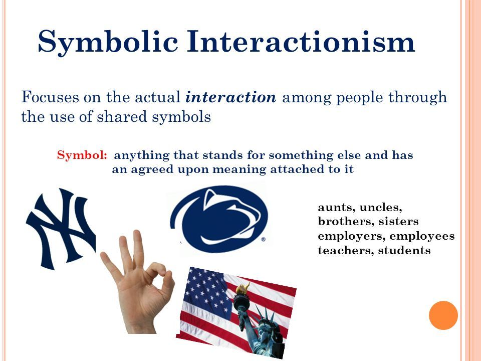 Image Result For Symbolic Interactionism Psychology Sociology
