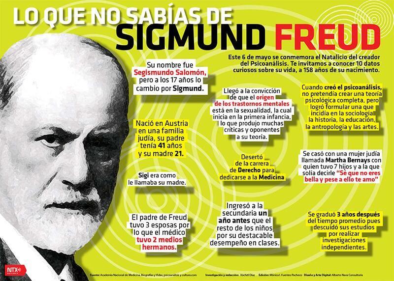 Pin De Amy Lenord Language Coaching En Infografías En Castellano Sigmund Freud Psicoanalisis Infografia