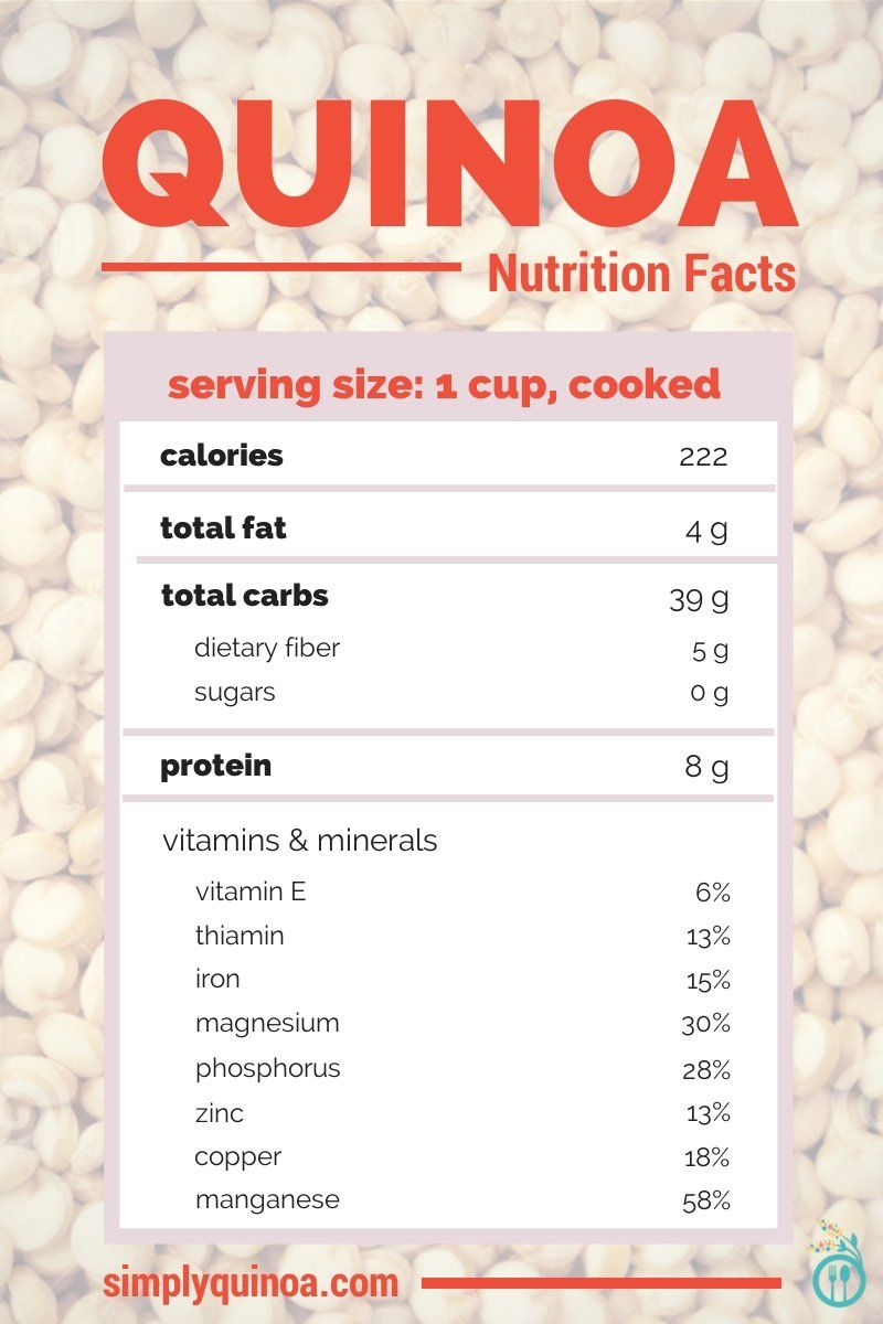 Quinoa Nutrition Facts And Health Benefits Simply Quinoa Quinoa Nutrition Nutrition Facts Nutrition