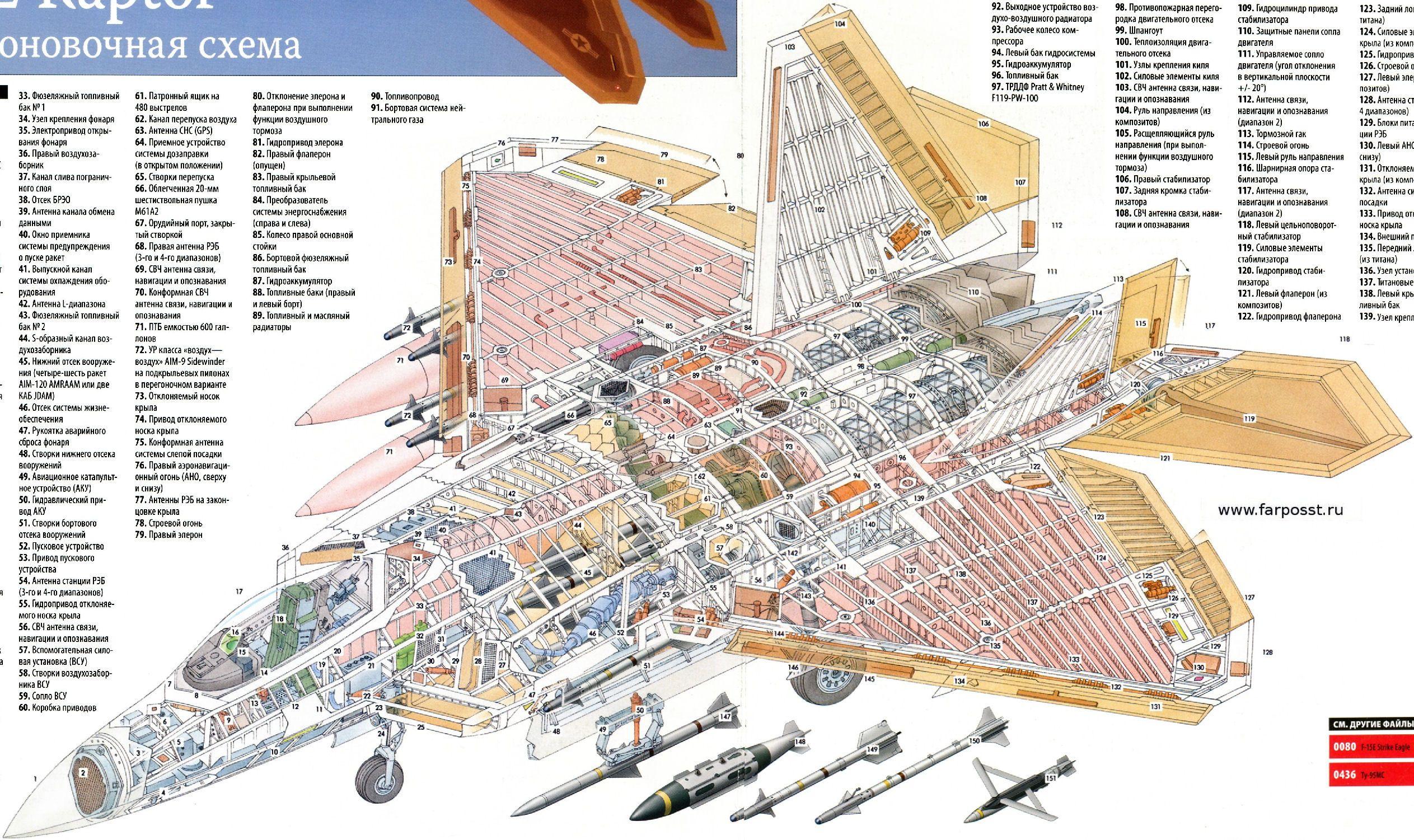 cutaways page 2 ed forums airplanes aviones de. Black Bedroom Furniture Sets. Home Design Ideas