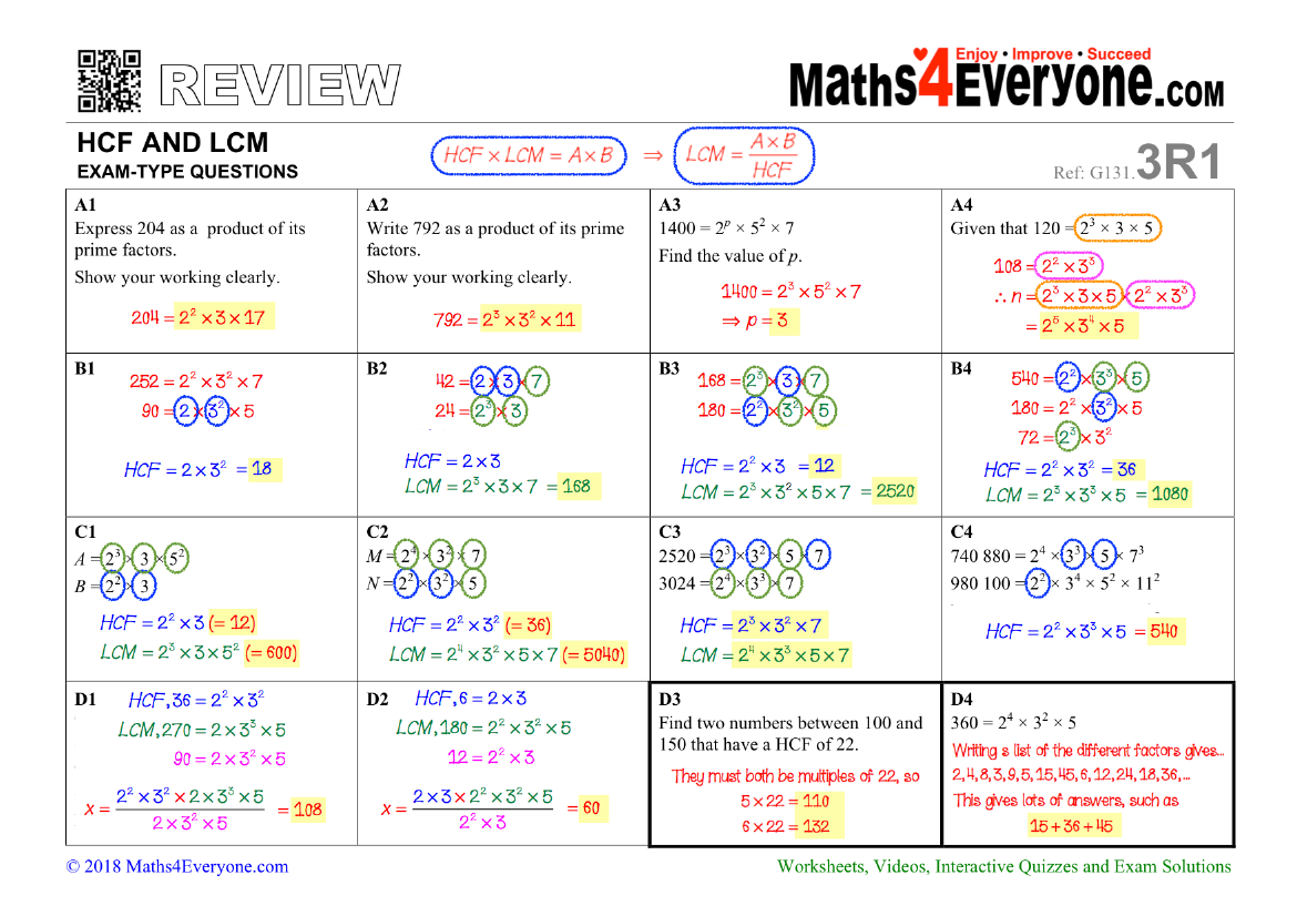 HCF and LCM (GCSE Topic Review) by Maths4Everyone - Teaching ...