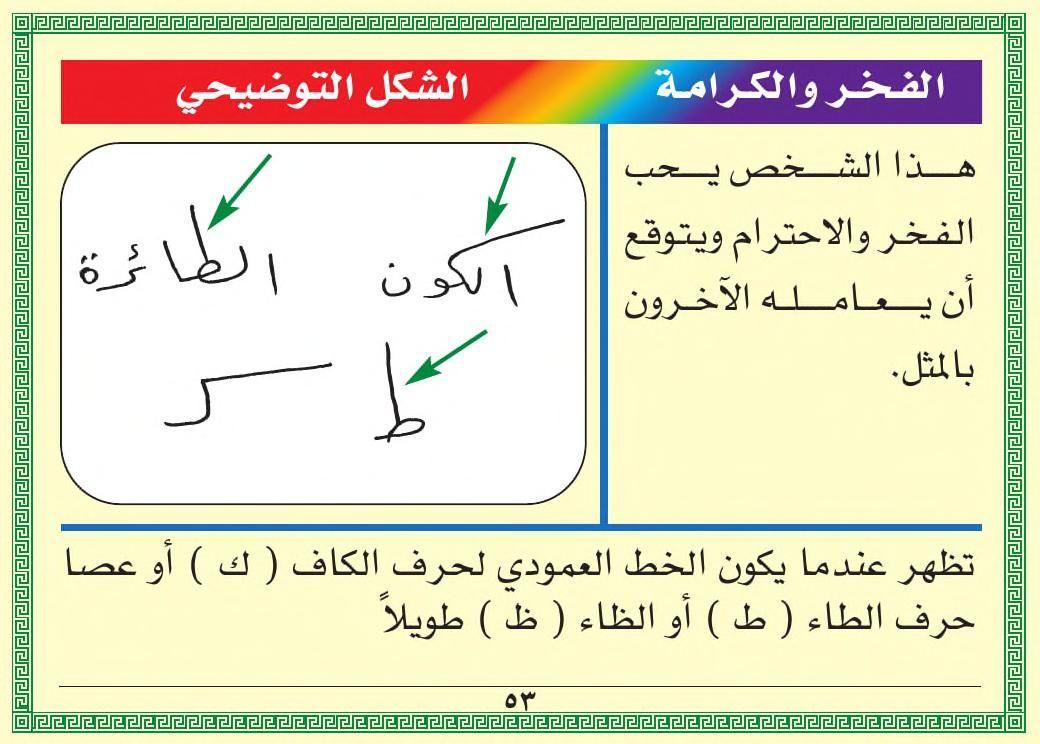 بطاقة تحليل الشخصية من خلال خط اليد Handwriting Analysis Makeup Skin Care Language