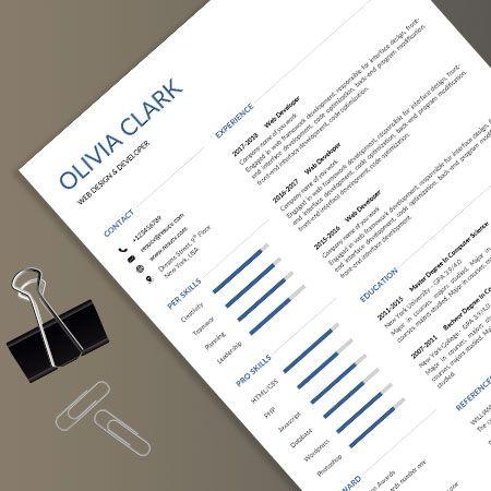 a clean resum,adobe cv template,amazing cv templates, amazing cv