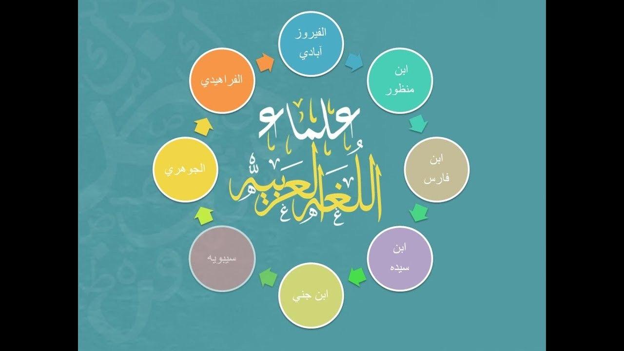 Pin By Soso On علماء اللغة العربية Home Decor Decor Frame