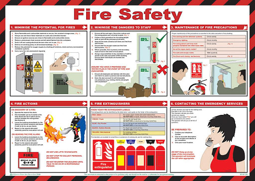 osha poster Google Search in 2020 Fire safety poster