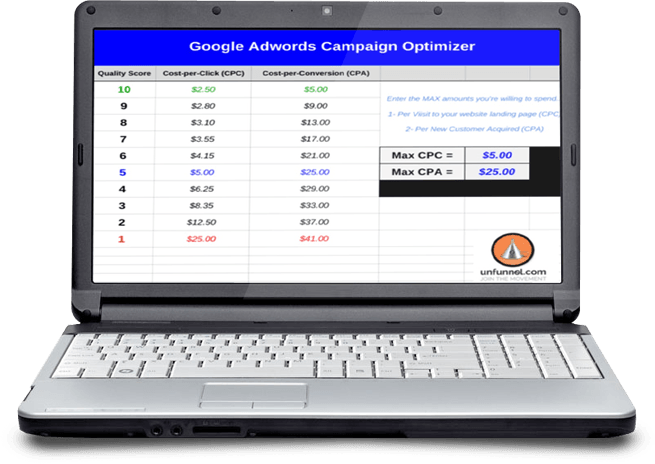 Google Adwords Campaign Optimizer Excel Template
