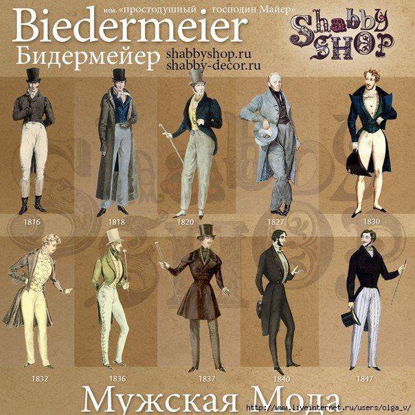 Evoluzione della moda maschile dal 1816 | Storia della moda