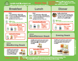 Herbalife Meal Guide | ... herbalife creations by alison loss ...