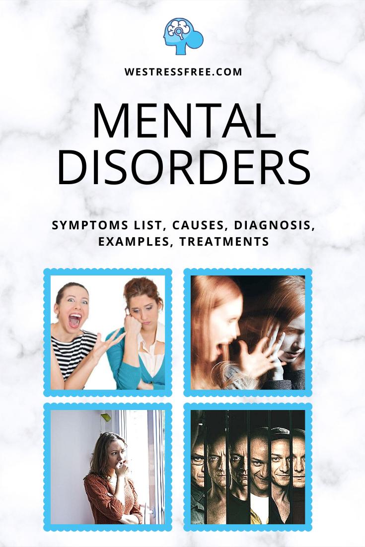 List of Mental Disorders in 2020 Mental disorders, List