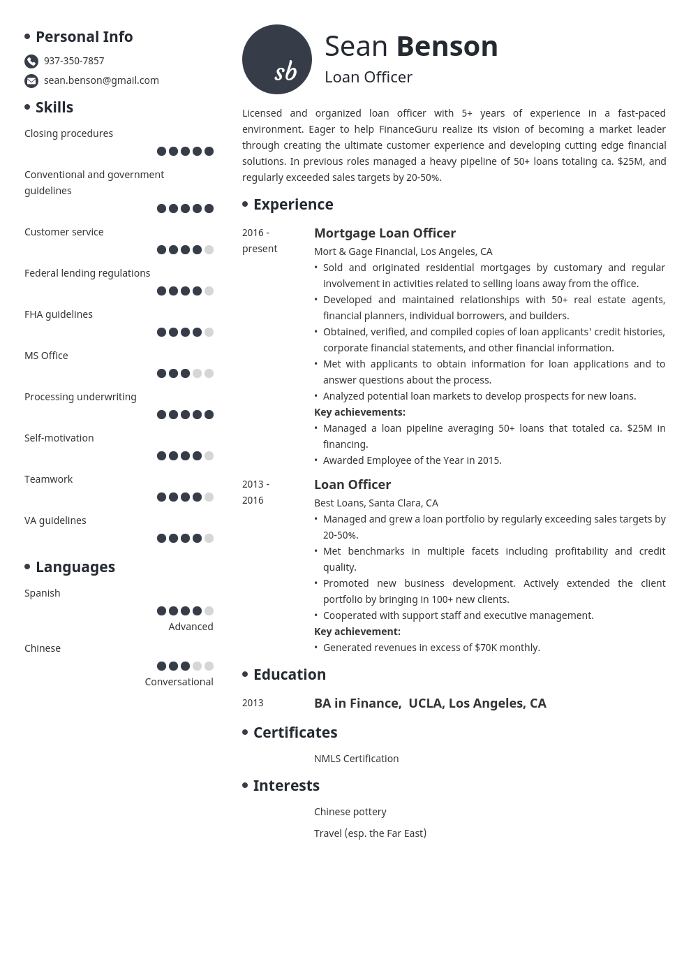loan officer resume example template initials Job resume