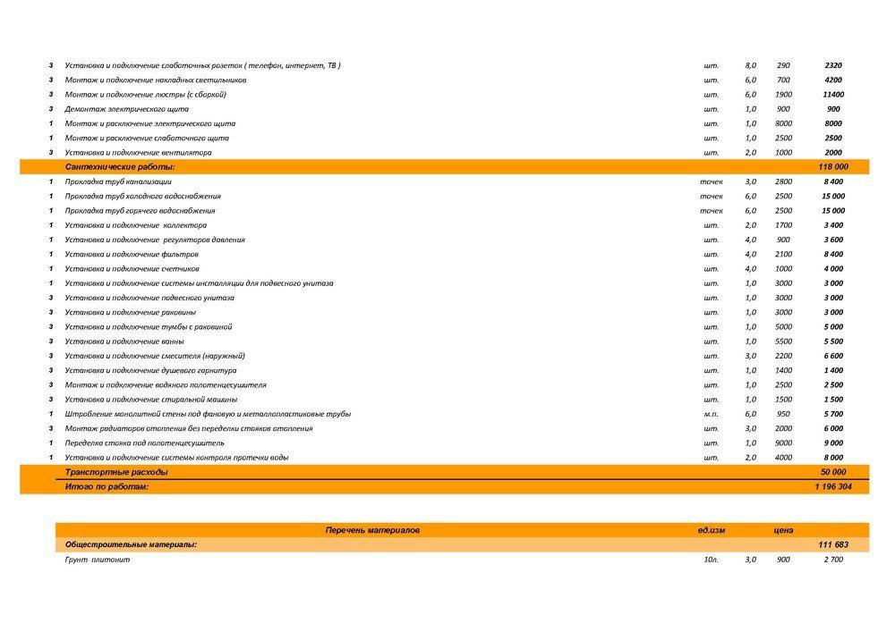 Ремонтно строительные работы в Пскове, цена договорная — частные ... | 707x1000