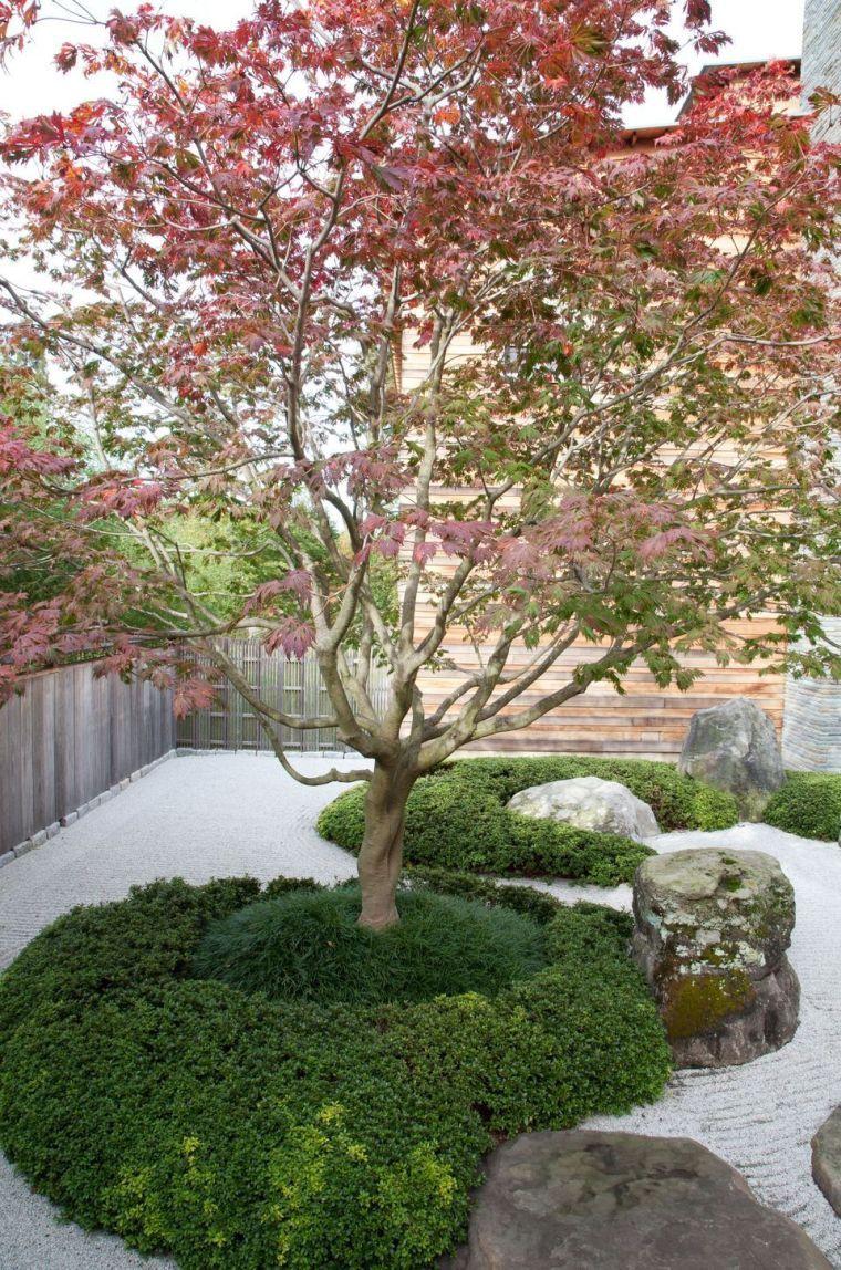 Comment Aménager Un Jardin Japonais Moderne ?