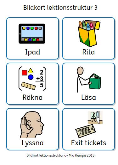 Tydlig Lektionsstruktur For Ett Lugnare Klassrum Mia Kempe Klassrumsregler Autism Aktiviteter Klassrum