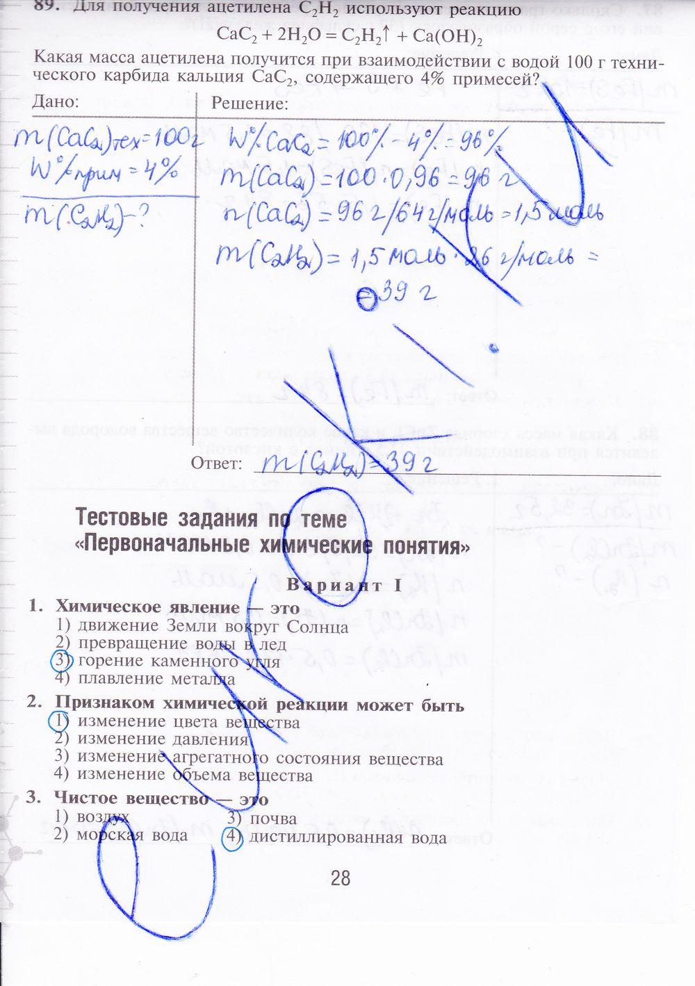 Готовые домашние задания по русскому языку полякова 4 класс упражнение номер