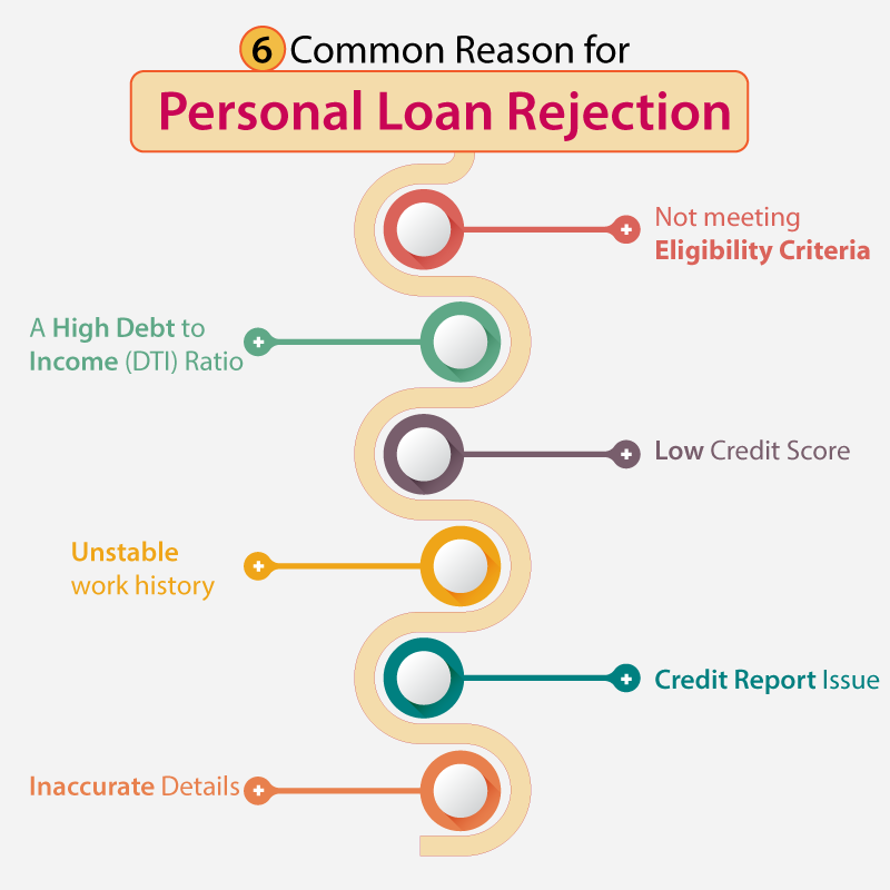 Personal Loan Apply Online For Personal Loans In Mumbai Personal Loans Person Loan