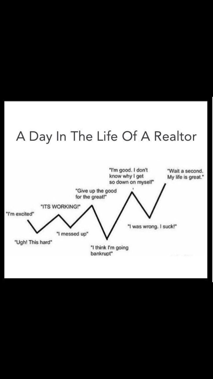 Real Estate Meme Real estate quotes, Real estate memes