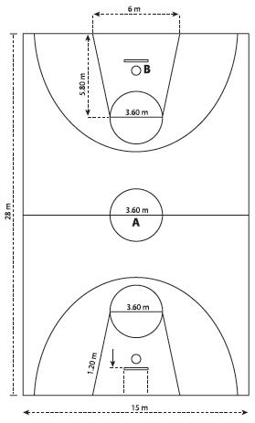 23+ Panjang lapangan basket information