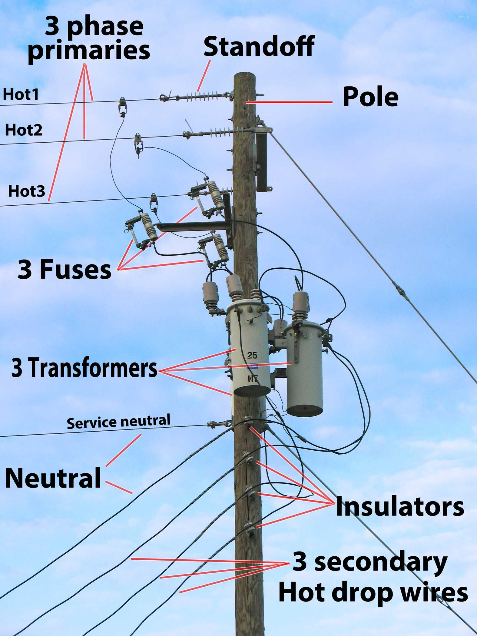 utility pole electrical layout electrical wiring diagram electrical work electrical projects  [ 1575 x 2100 Pixel ]