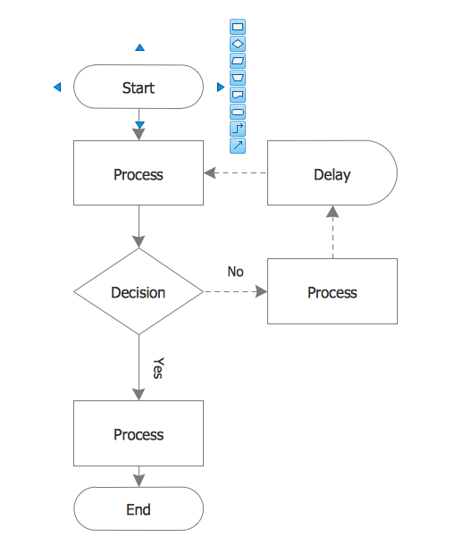 Basic Flowchart Template Workflow Diagrams Pinterest Flowchart