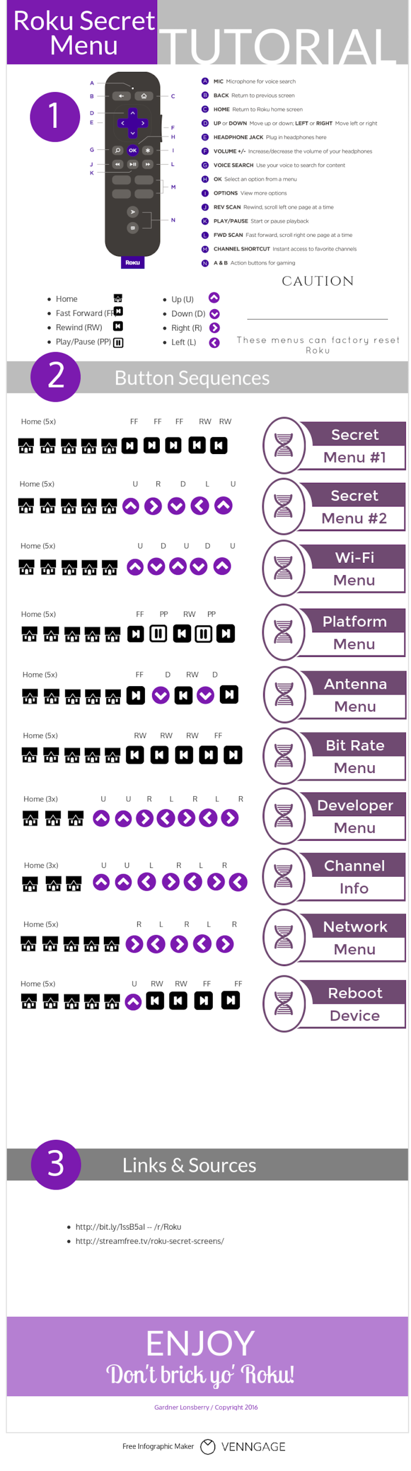 All the Roku Secret Commands and Menus In One Graphic