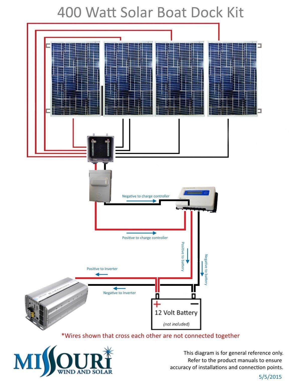 200 Watt Solar Panel Kit With Optional Mounting Hardware In 2020 Solar Panel Kits Solar Panels Best Solar Panels