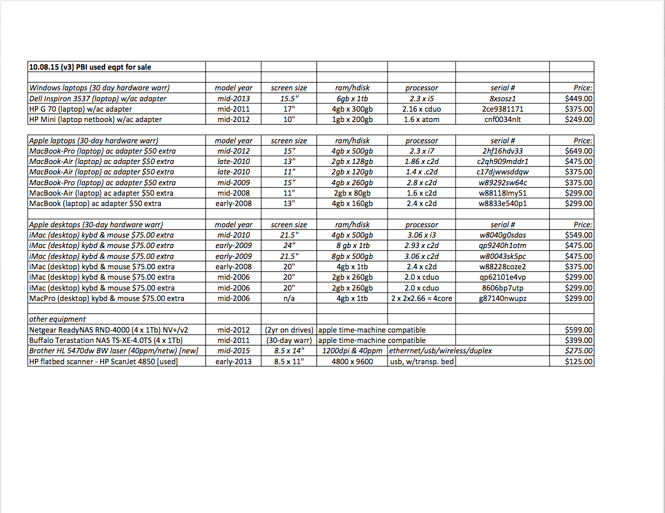Here Is A List Of Equipment We Have For Sale