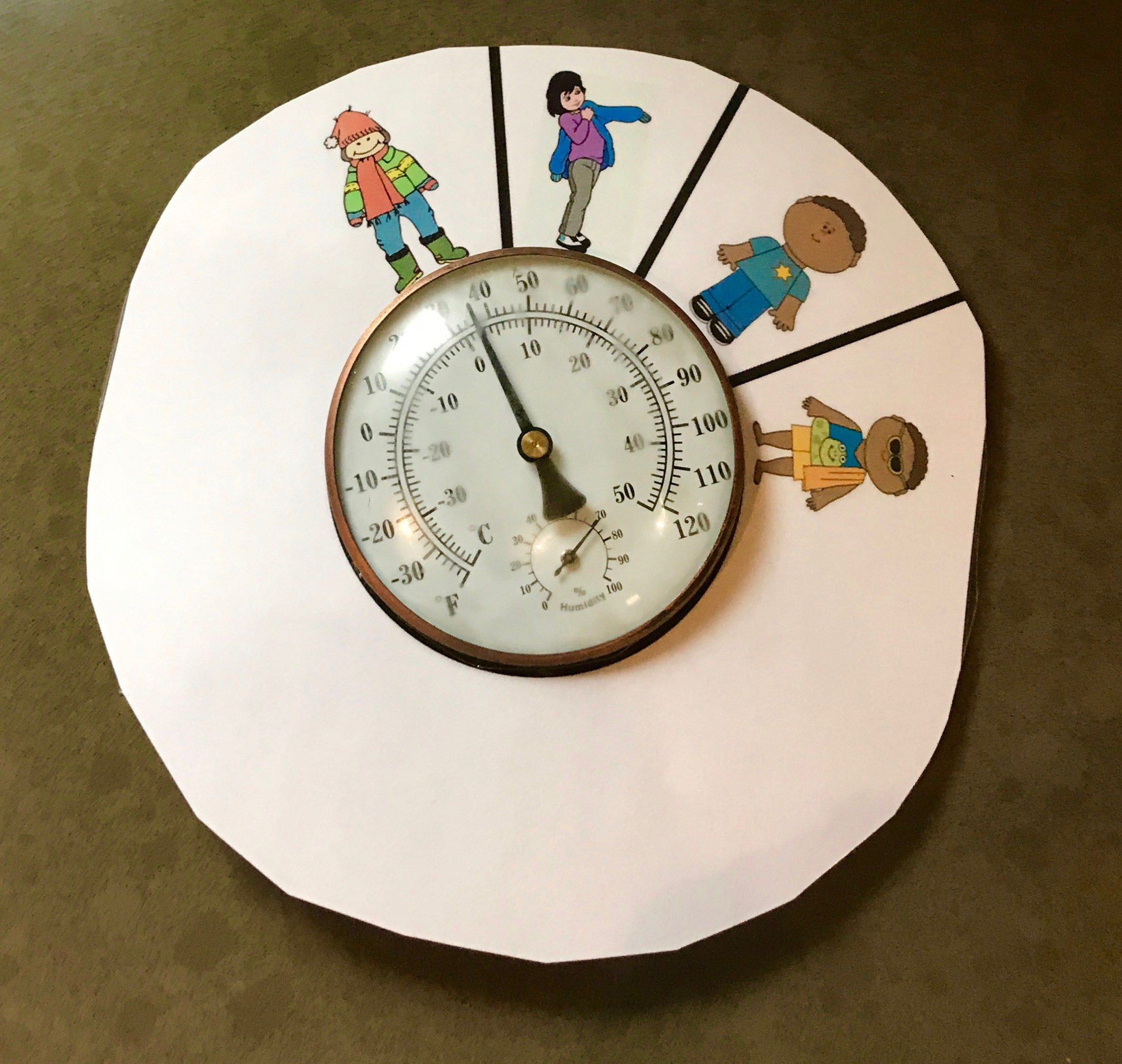 How to get your kids to wear winter clothes is part of Clothes Winter Kids - This DIY parenting hack works so well for getting the kids in their winter gear WITHOUT tears! I couldn't believe this outdoor thermometer actually worked!