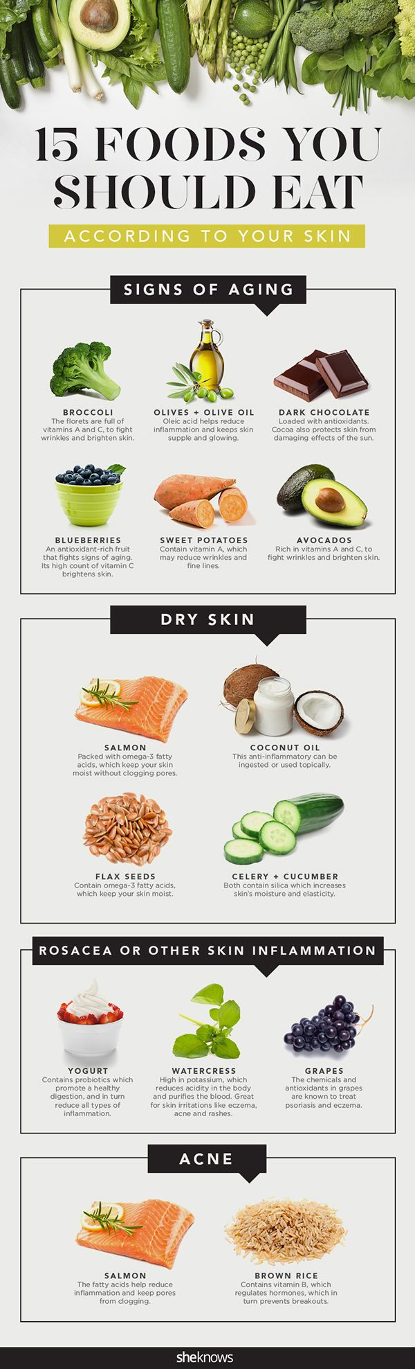 15 Food You Should Eat For Aging Skin Dry Skin Skin Inflammation Acne Foods For Healthy Skin Food Food For Dry Skin