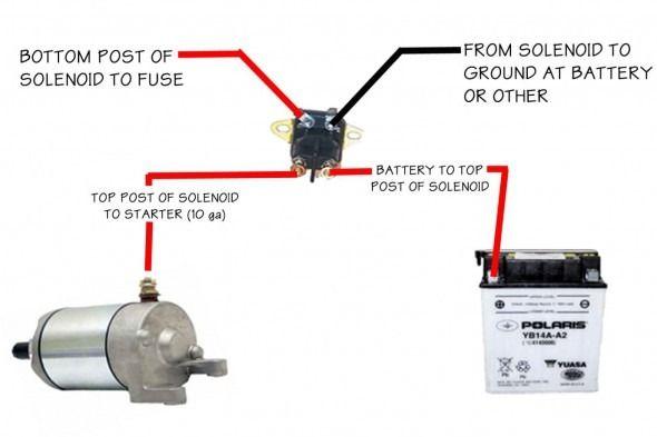 4 Pole Starter Solenoid Wiring Diagram   Diagram   Lawn mower, Lawn, Wire