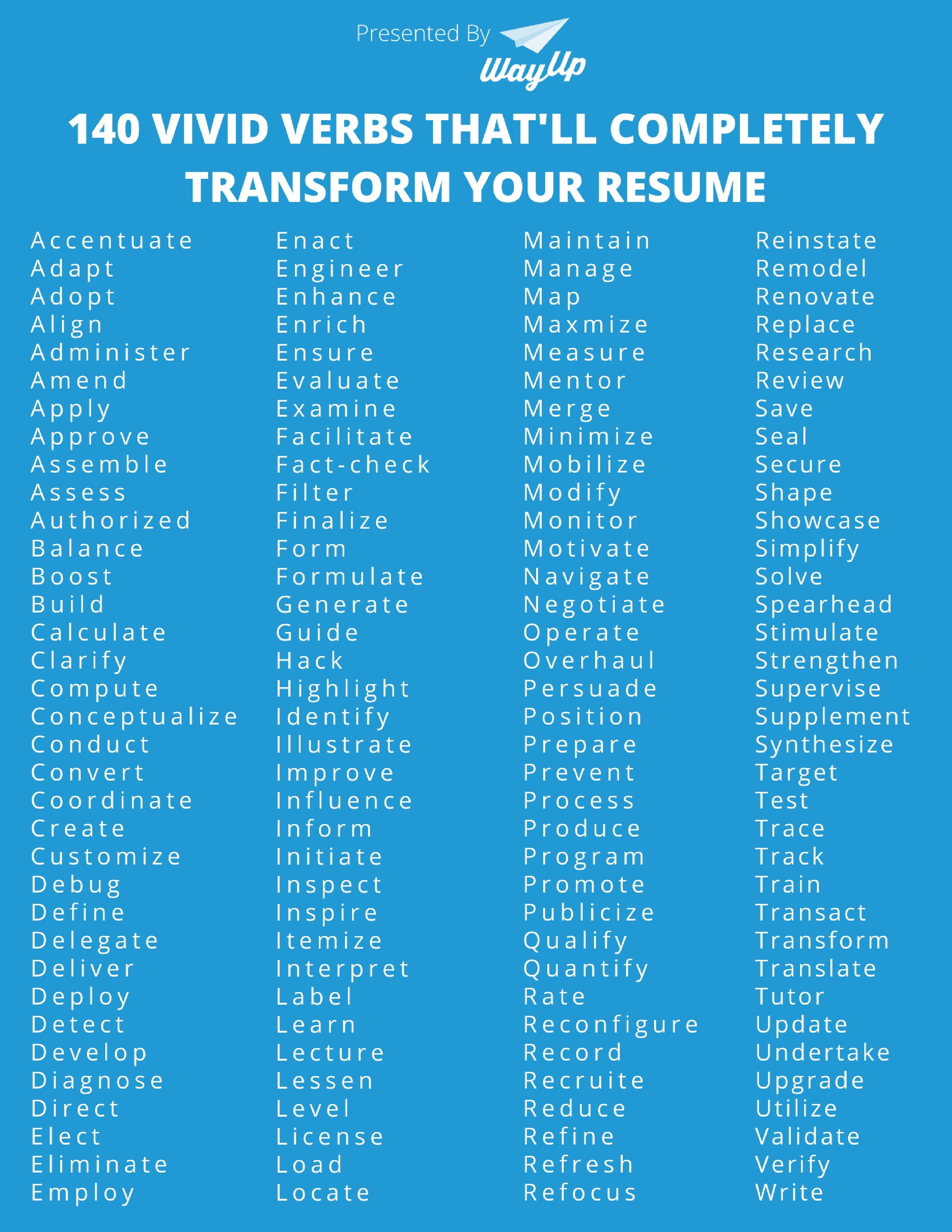 Teacher Resume Verbs 140 Vivid Verbs To Make Your Resume Stronger Jibber