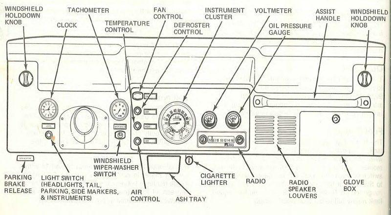 cj7 tach wiring schematic and wiring diagram | 1980 Jeep Cj Wiring Diagram |  |