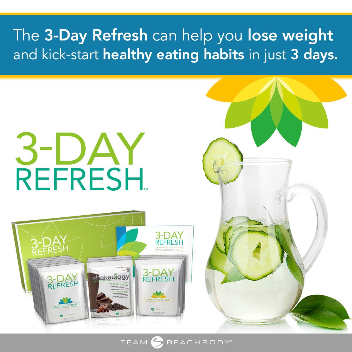 lose weight in 3 days for an event