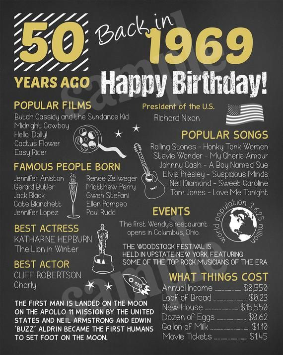 50th Birthday Printable Poster, Instant Digital Download, 50th Birthday Gift, Fun Facts 1969, Back in 1969, 1969 Chalkboard, Born in 1969 #50thbirthdaypartydecorations