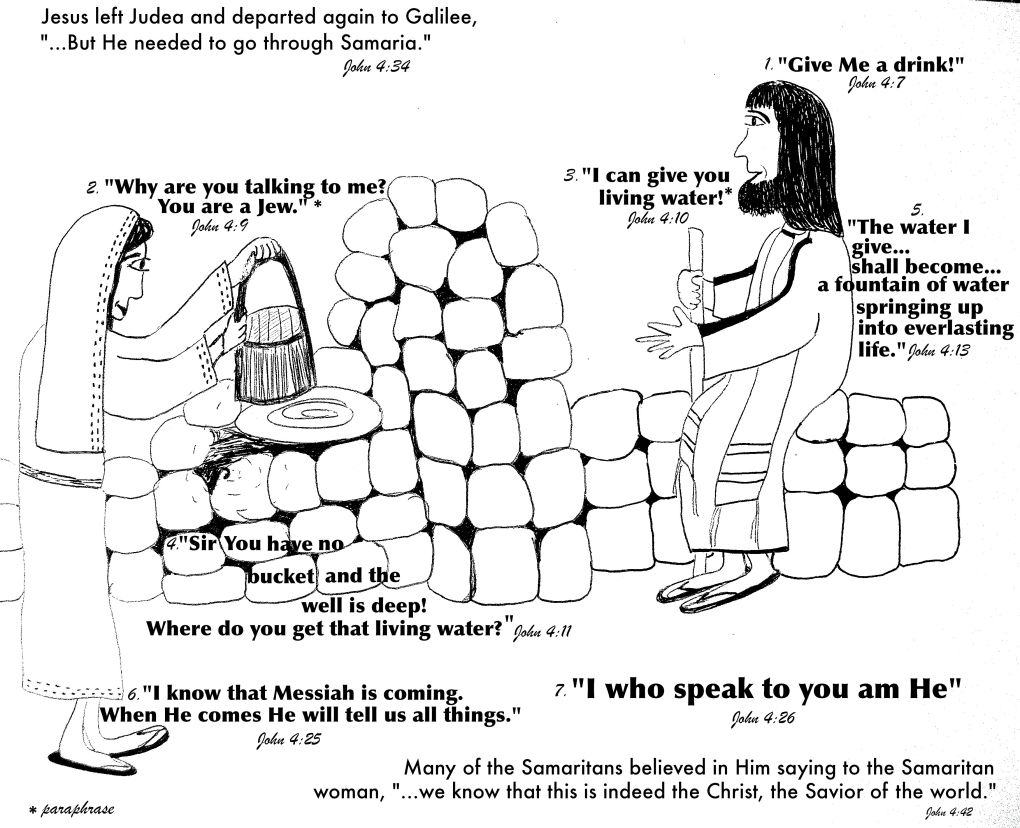 Woman at the Well wkst | Bible Crafts Jesus Loves The Little ...