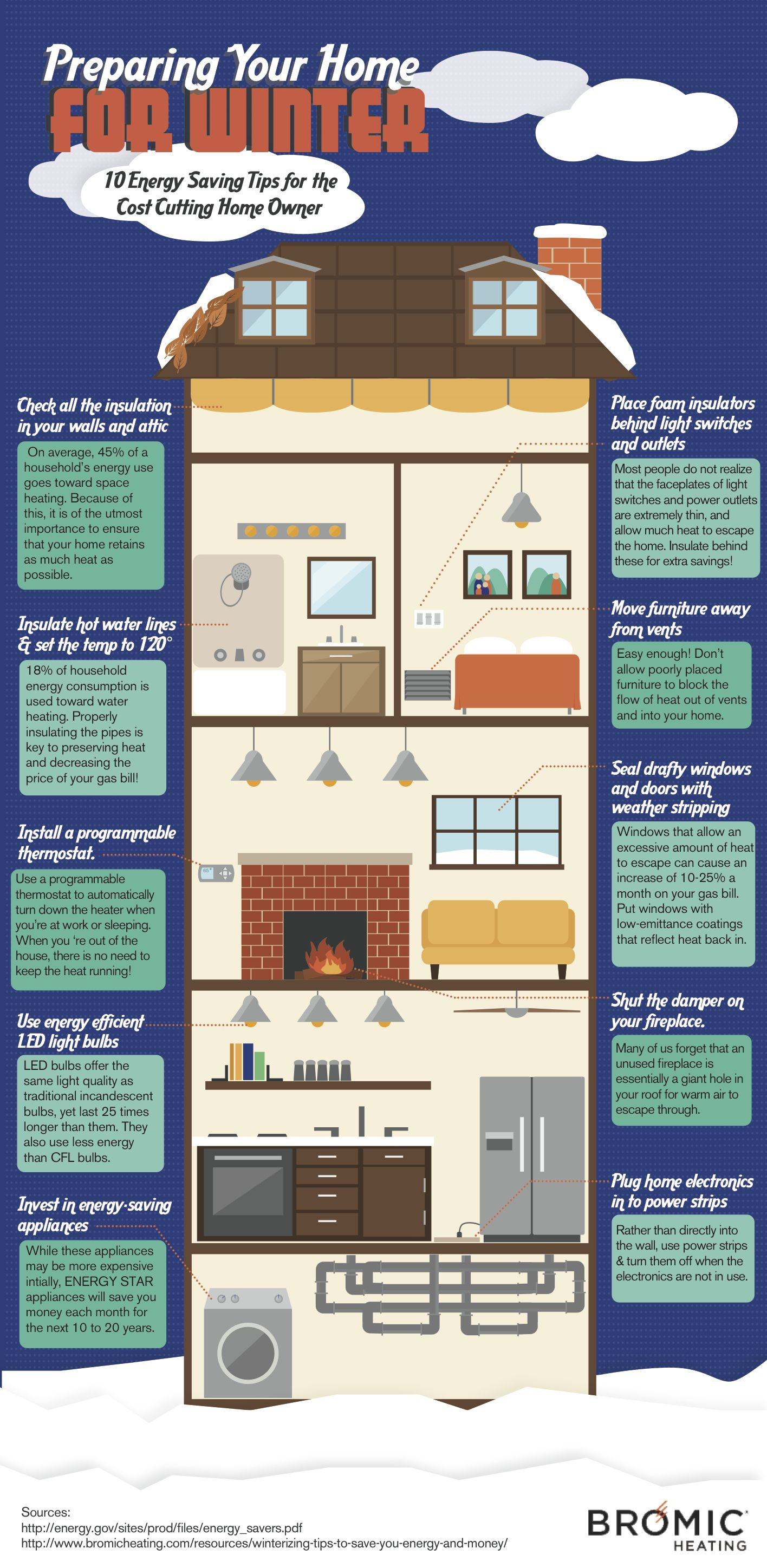 Use These 10 Energy Saving Tips To Stay Warm This Winter But Save All Year Round Winter House Energy Saving Tips Save Energy
