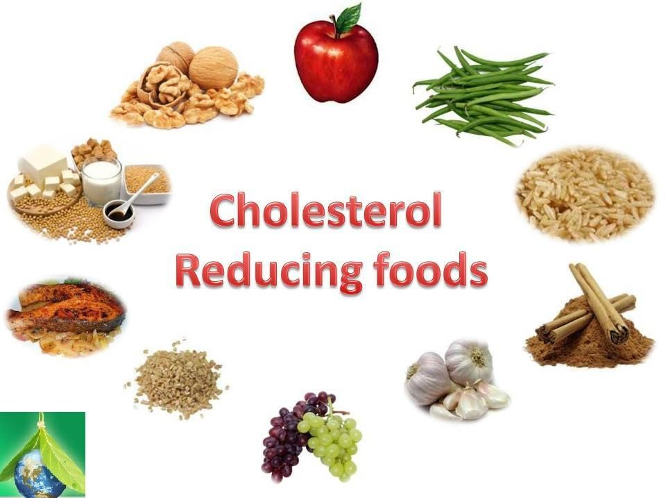 Cholesterol Best Foods To Eat