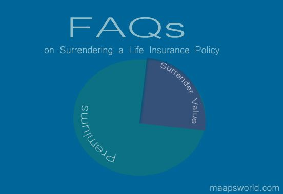 FAQs on Surrendering a Life Insurance Policy All important ...