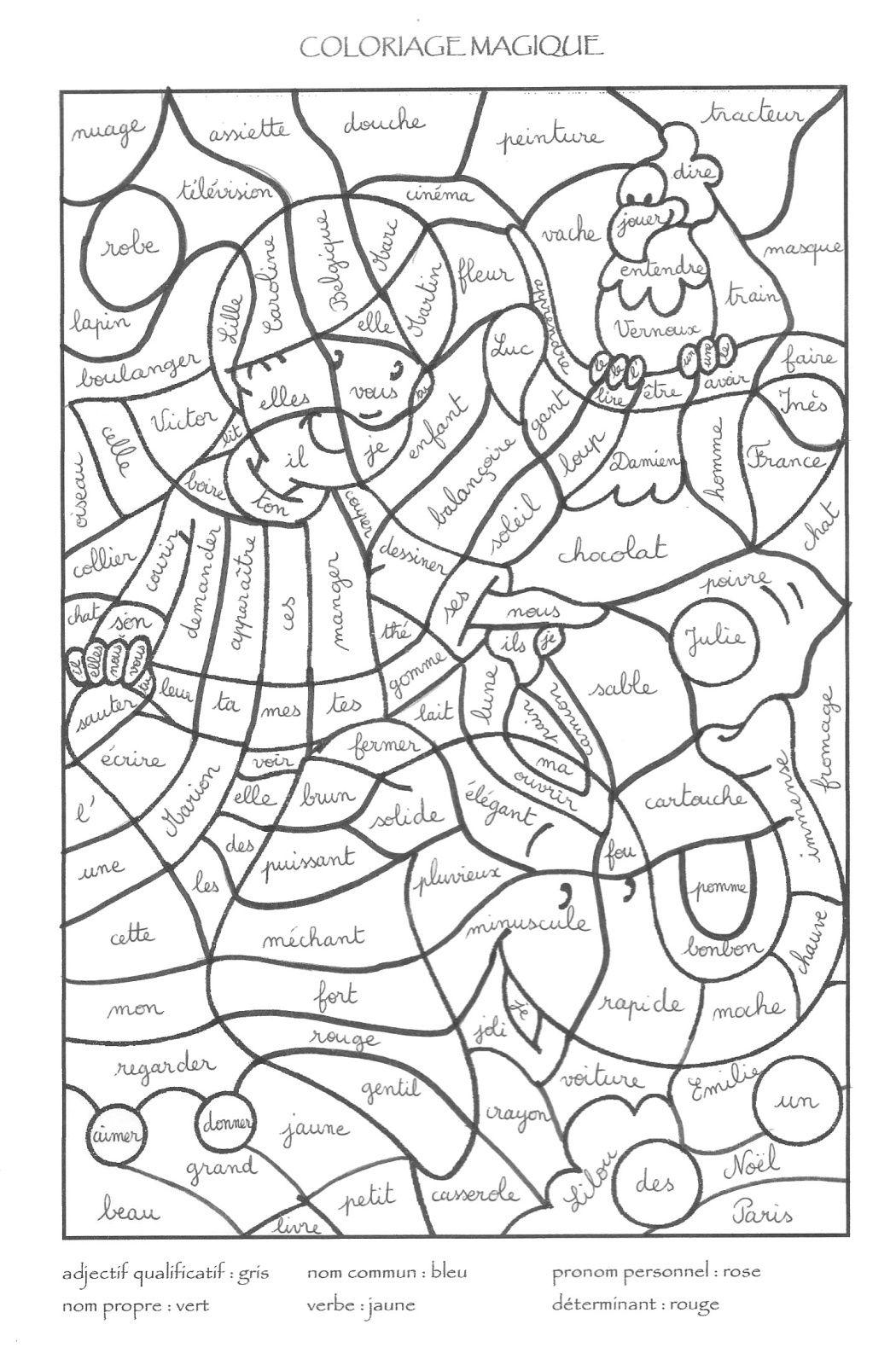 """coloriage magique: la nature des mots """"lindienne"""" - La Classe de"""