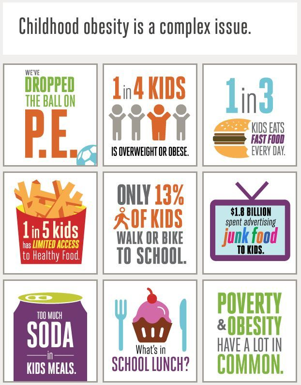 An analysis of children of today becoming more obese