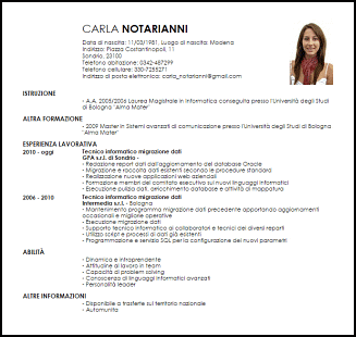 Curriculum Vitae Informatica Modelos De Curriculum Vitae