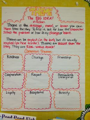 Buzzing With Ms B Literary Nonfiction Teaching Theme With