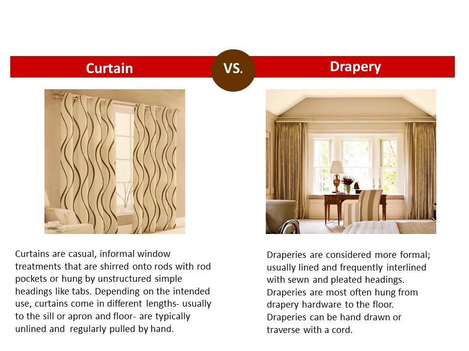 The Difference Between Curtains And Draperies Curtains Custom Blinds Curtains And Draperies