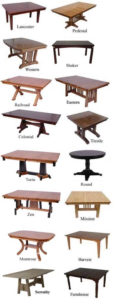 Guide To Tables Dining Room Furniture Dining Room Chairs Furniture Dining Table