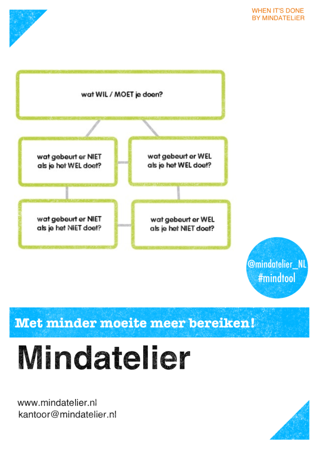 MINDTOOL | #productiviteit schema 4-kanten  #NLP